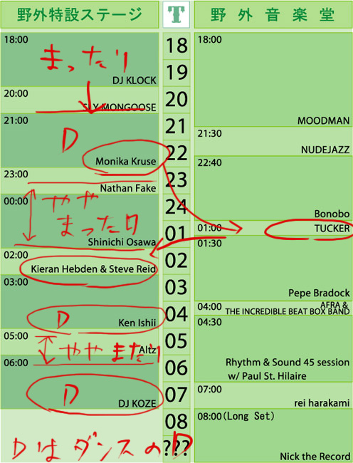 0606 Timetable
